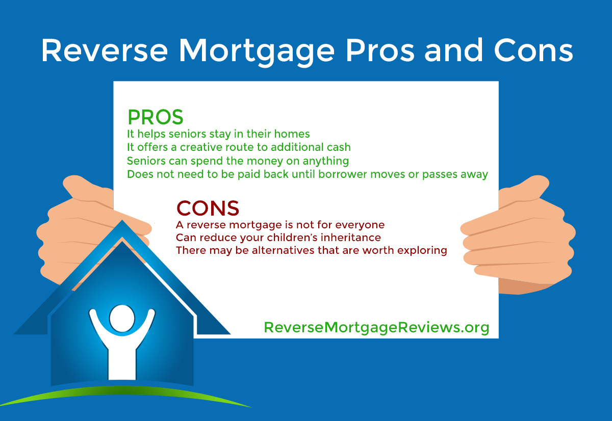 List of reverse mortgage upsides & downsides