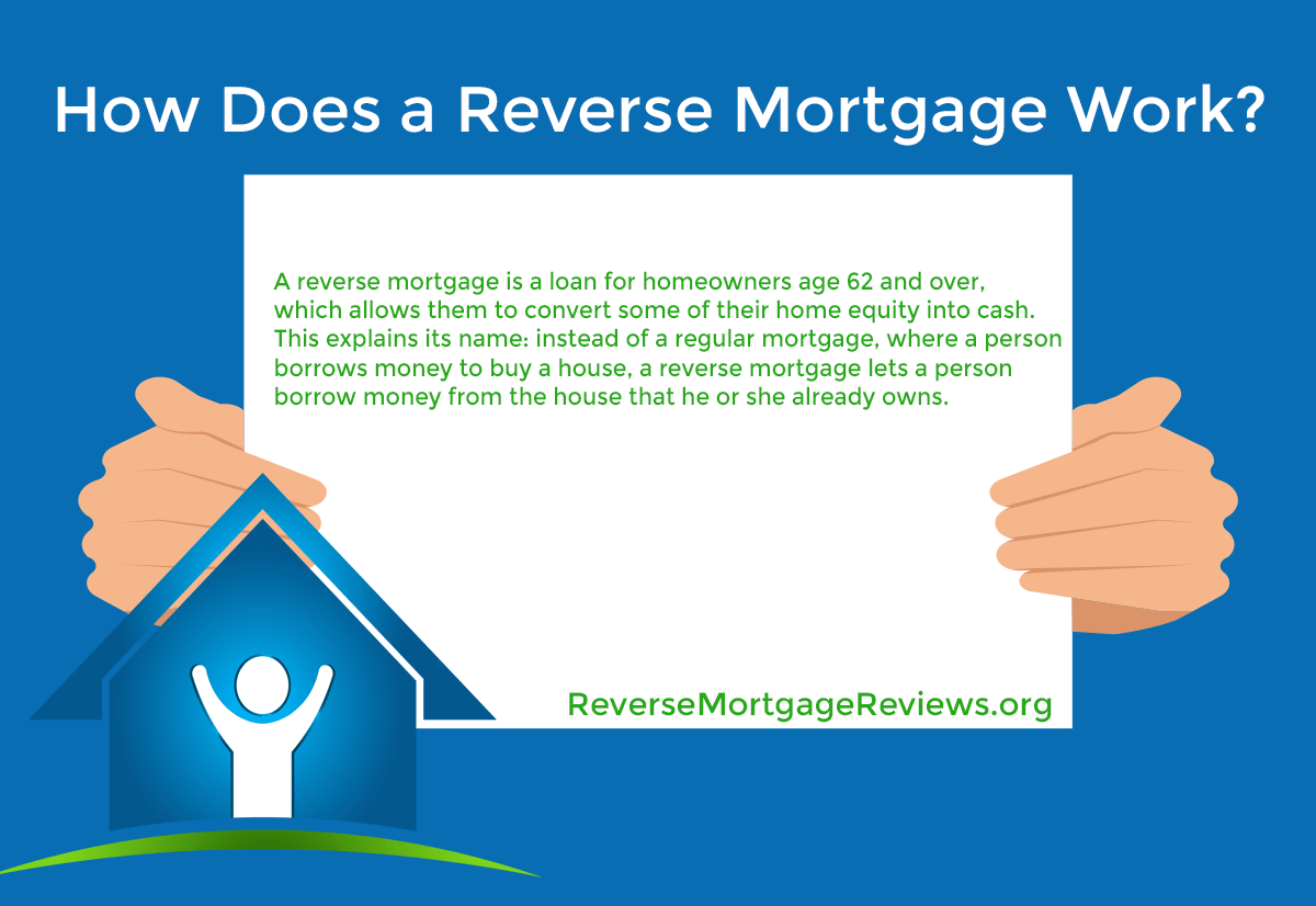 How a reverse mortgage works